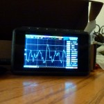 An example of what the scope was showing while the SNES was running.